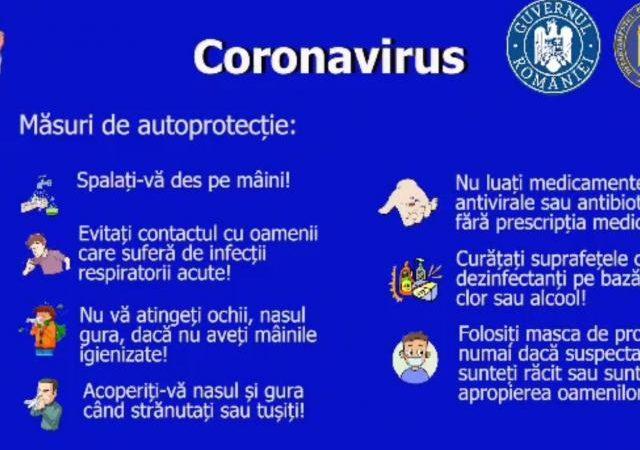 Ce poți să faci ca să nu te infectezi cu coronavirus. Top 7 măsuri importante de autoprotecție
