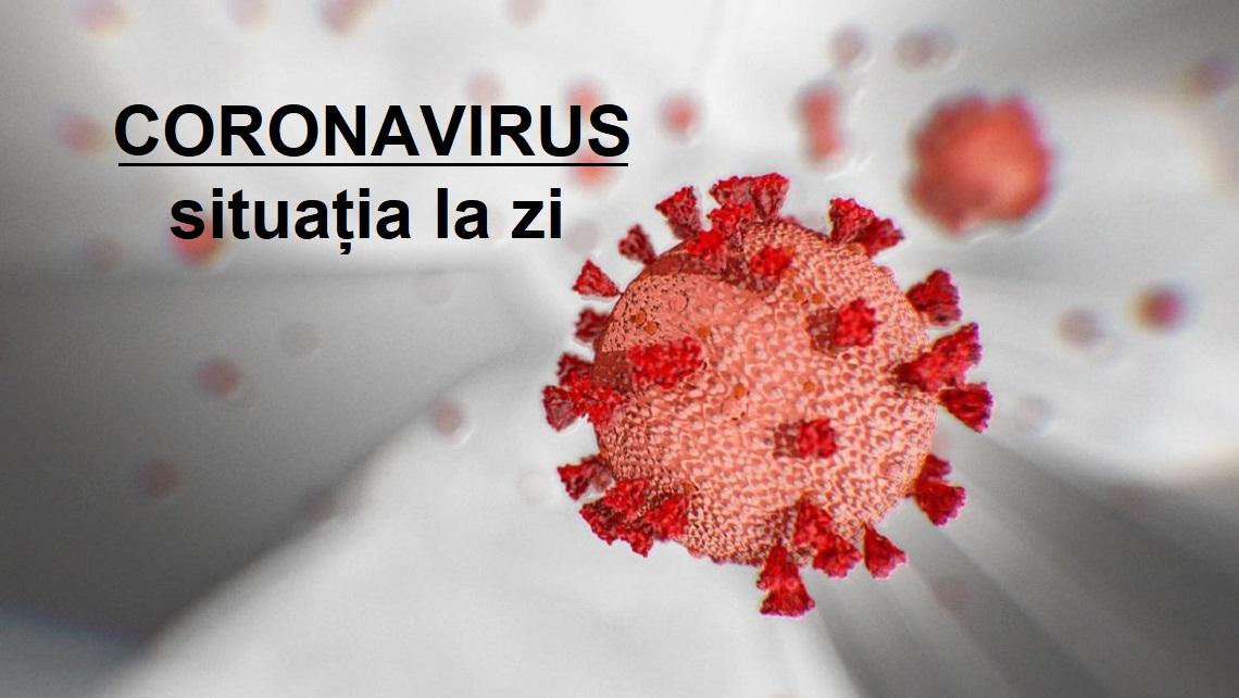 Situația epidemiologică actualizată la nivelul județului Giurgiu, la data de 15.01.2021